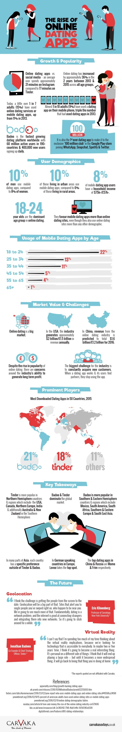 the-rise-of-online-dating-apps-infographic